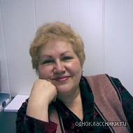 Svetlana Zharenko