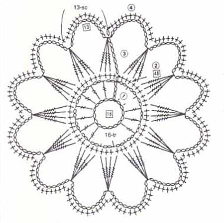 схема мотива ромашки