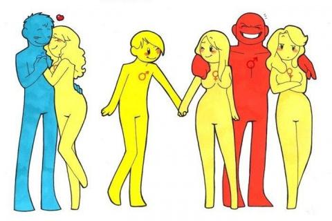 Яркие примеры сексуальных из…