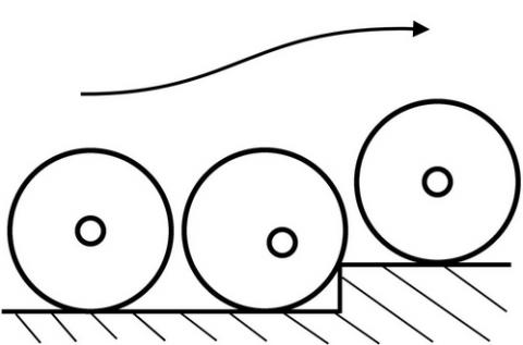 Новейшая модель старейшего колеса