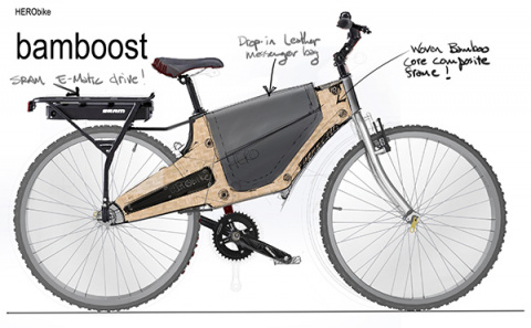 Велосипед с дамской сумочкой