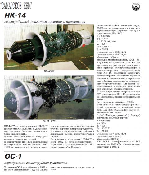 Авиационные, ракетные двигатели и силовые установки, созданные в СНТК им. Н.Д. Кузнецова
