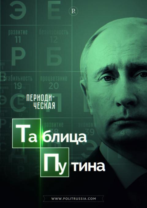 Урок политической алхимии от Владимира Путина