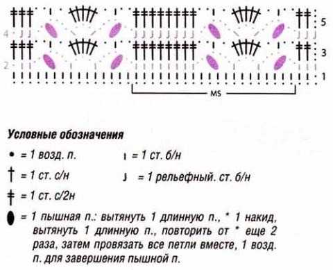 Жилет-шарф (спицы и крючок)