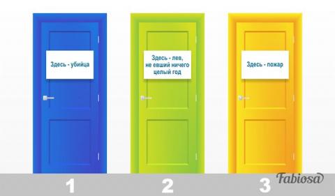 А какую дверь выбрали Вы?