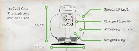 Самое маленькое и легкое средство передвижения moCycl