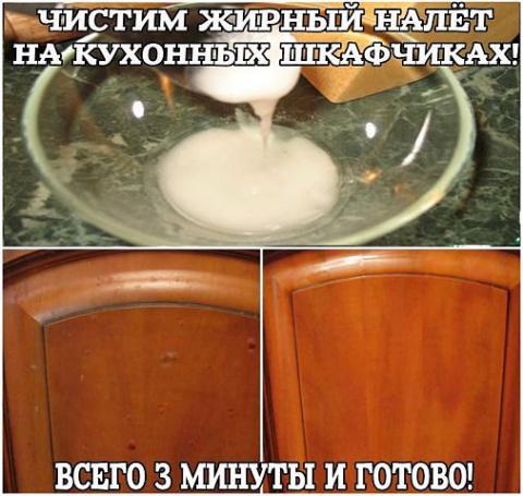 Как отчистить кухню от жирно…