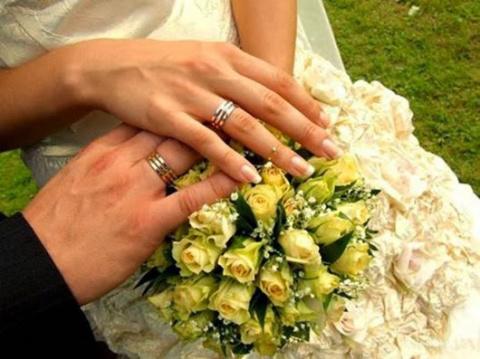 Обручальное кольцо : почему на безымянном пальце