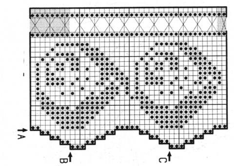 Кружевная кайма крючком. Схемы вязания