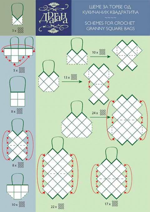 Схемы соединения мотивов при вязании разных вещей