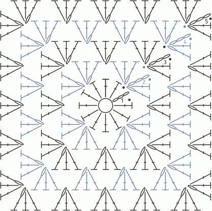 Вязание следков из квадратов
