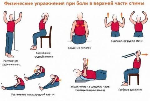 Синдром запястного канала причины лечение