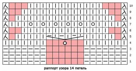 Три волнистых узора в копилку