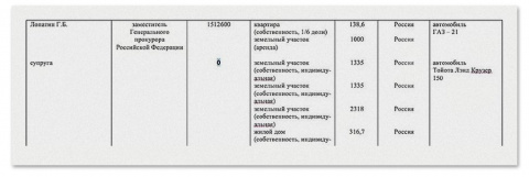 https://chaikast.navalny.com/images/b3d8a9d7-de47-4811-b549-558f9e23018e__preview-docs_3.png