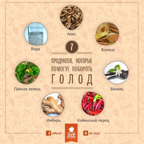 Вода, анис, петрушка и другие способы уменьшить голод