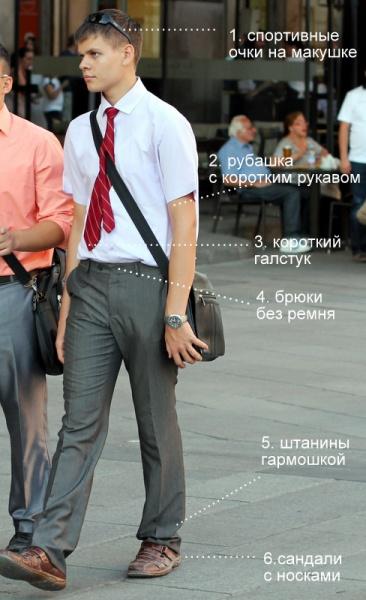 Летний дресс-код для мужчин