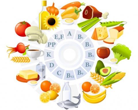 6 самых важных витаминов для…