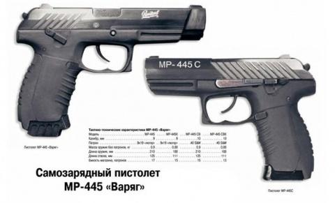 Пистолеты РФ и СССР