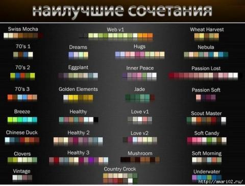 Правильно ли Вы сочетаете цвета в одежде ?