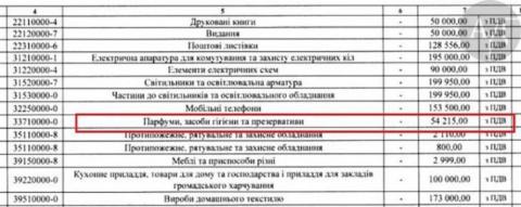 «Изделие №2» — как основа финансовой стабильности страны. Алексей Куракин