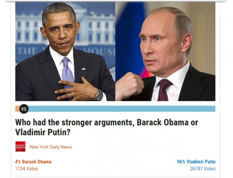 Голосование Daily News: За Путина — 96%, за Обаму -4%