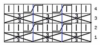 Два плотных узора в копилку