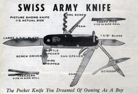 Швейцарский армейский нож