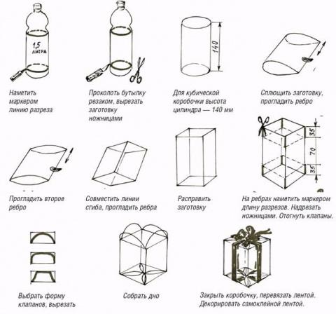 Подарочные коробочки из пластиковых бутылочек