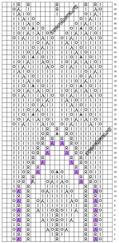 схема вязания узора 2