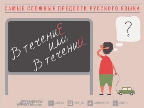 Самые сложные предлоги русского языка. Тест