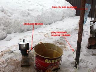 Кипячение воды на бензине