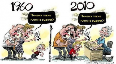 Карикатурки «тогда и сейчас»