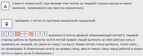 """Узор """"Вафли"""""""