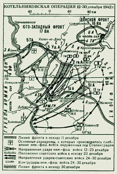 Сталинград 1942 - Котельнико…