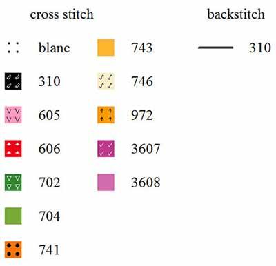 карта цветов к вышивке