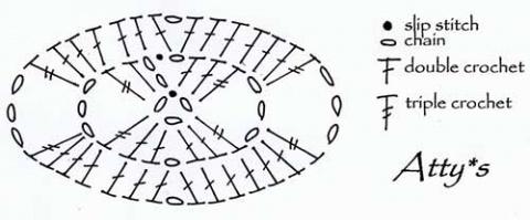 схема вязания ромба