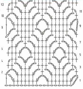 Четыре ажурных узора для вязания крючком