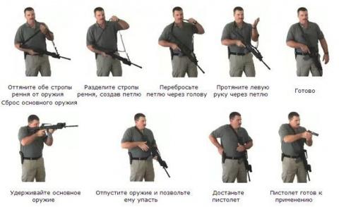 Варианты ношения оружия на т…