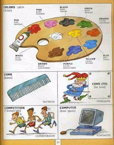 Полезная визуальная лексика английского языка
