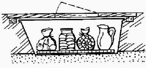 Мини-погреб для хранения продуктов