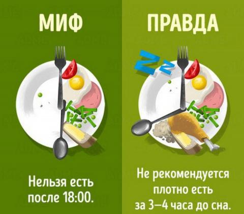 Мифы о здоровом питании, в которые не нужно верить