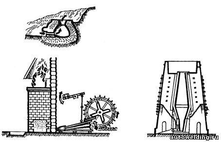 История металлургии железа