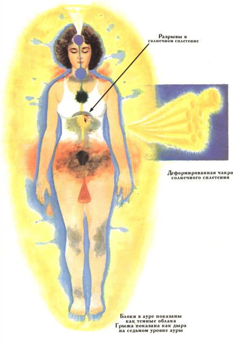 У каждого человека есть свое биополе и свой магнетизм.