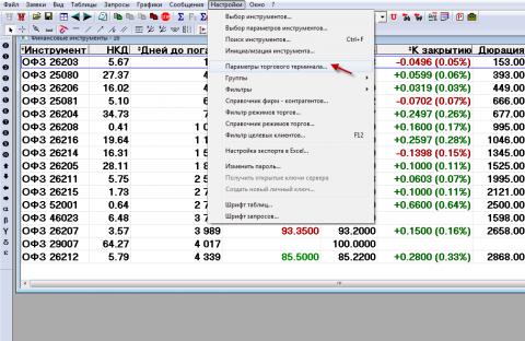 Сколько контрактов  фьюч BR можно будет купить на свои 105 000 руб?