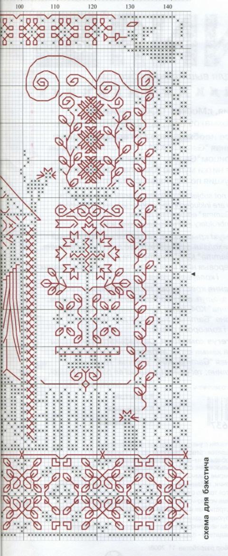 Схема Для Вышивки Крестом Оберег Домашнего Очага