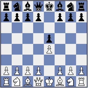 открытых шахматных дебютов