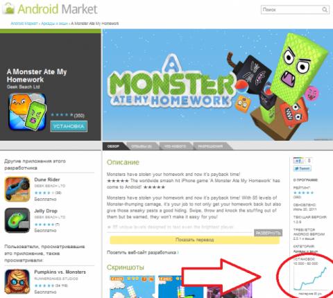 Новый график установок в Android Market