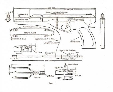 Как сделать ружьё для охоты своими руками