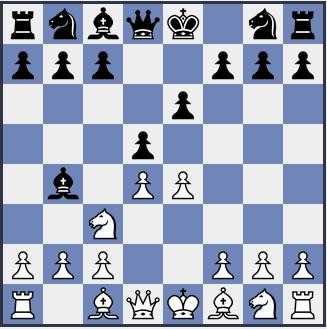 1.e4 e6 2.d4 d5 3.Nc3 Bb4 Французская защита