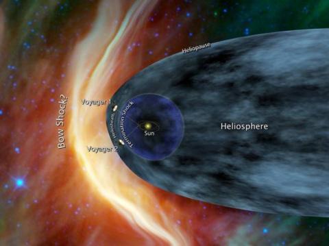 В какой части Солнечной системы оказался «Вояджер 1»?